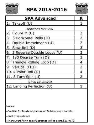 spa-advanced2016ss