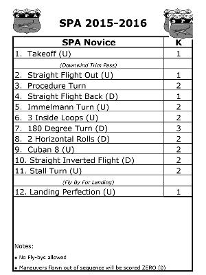 spa-novice2016ss