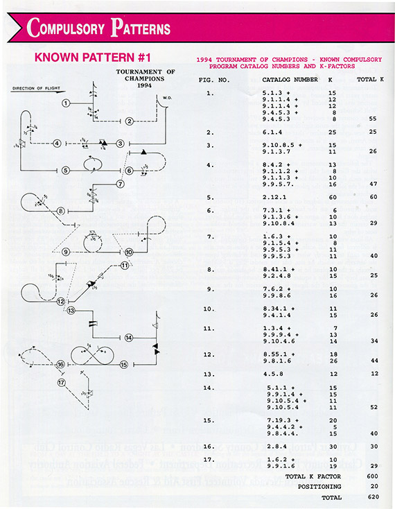 toc94compulserypatterns